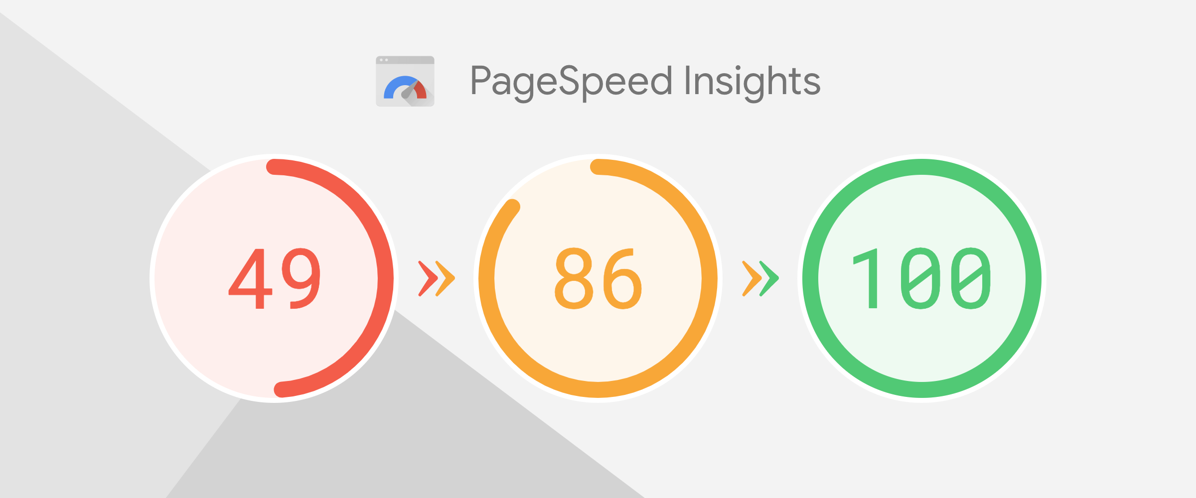 Improve your website's performance and score 100 on Google PageSpeed  Insights